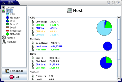 Host Monitoring Module